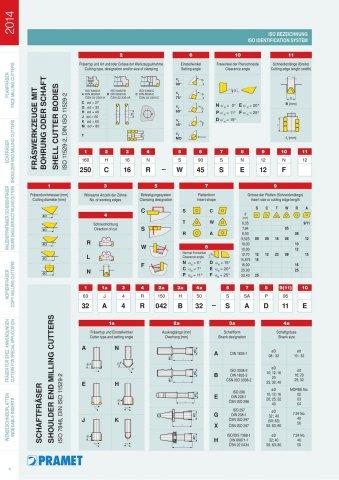 Codificare ISO - Suporti frezare